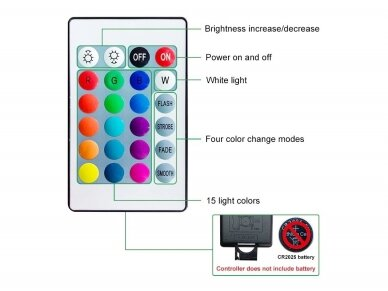 USB LED juostelė 4
